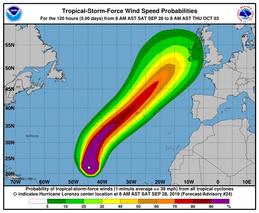 Hurricane Lorenzo—Azores